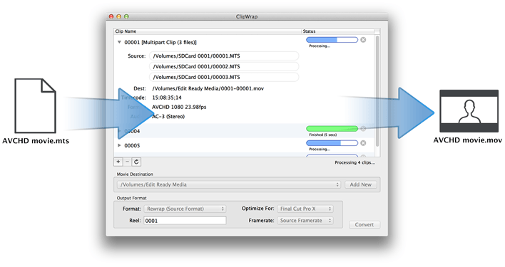 ClipWrap : Easy AVCHD and HDV Conversion for the Mac