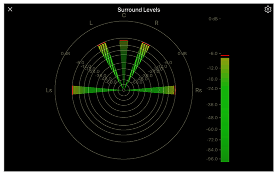Surround sound 5.1 or 7.1 audio meters