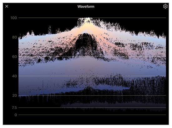 Waveform monitor showing colorized trace of video signal