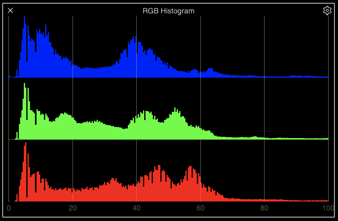 The RGB Histogram Palette