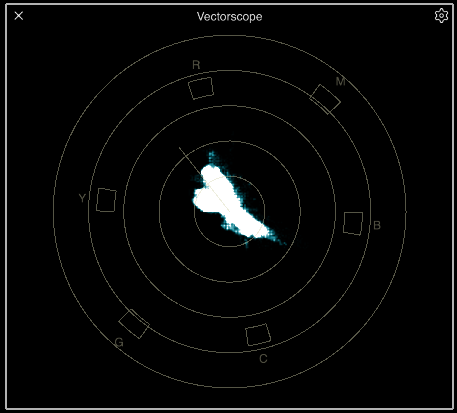 The Vectorscope Palette
