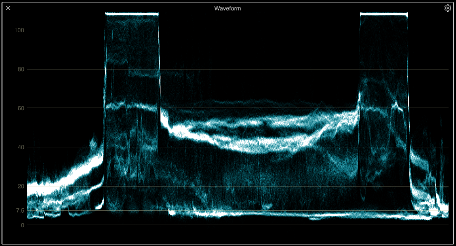 The Waveform Palette